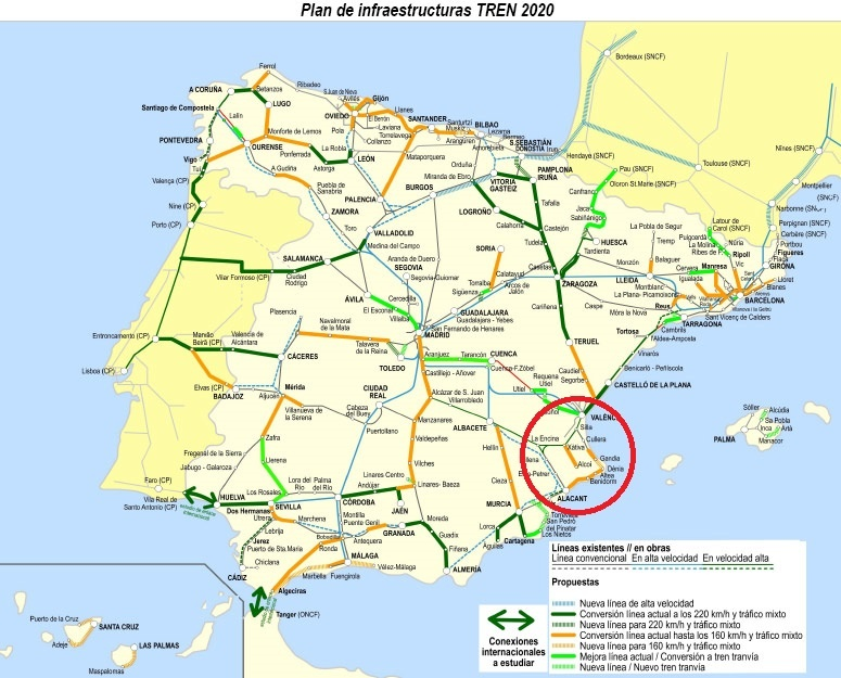 PlanInfraestructurasEspan2020